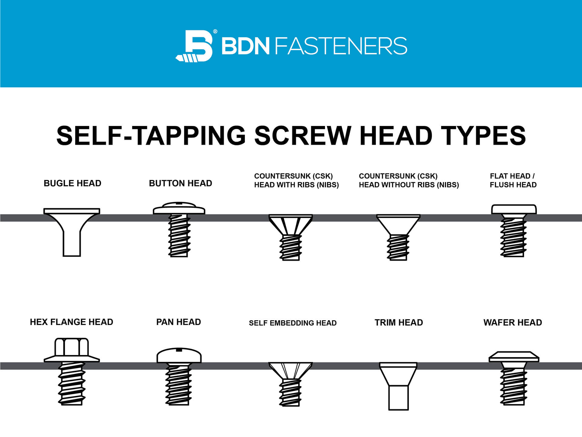 Self-tapping screw head types