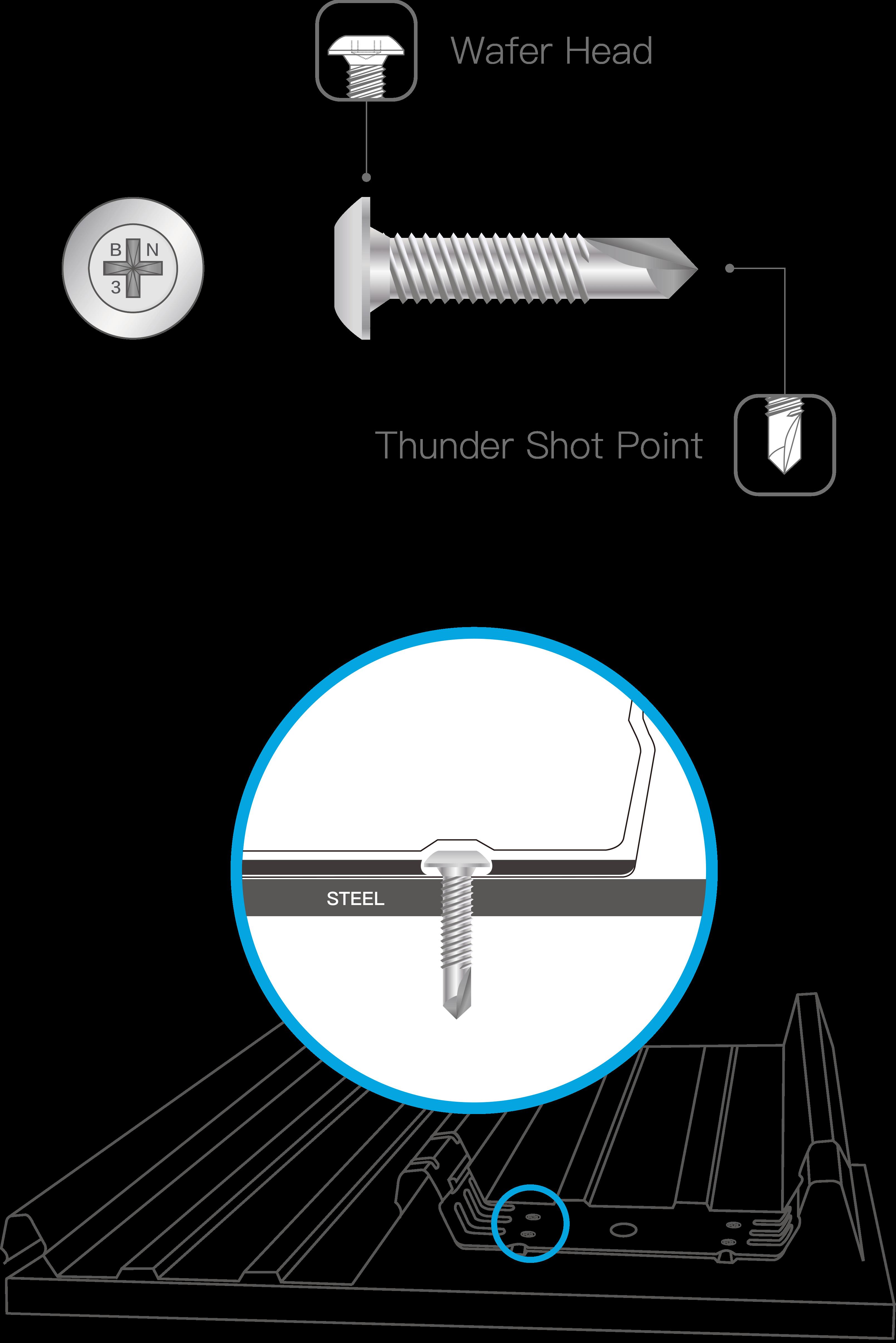 BDN FASTENERS® METAL-Tite™ Roofing Screws CONCEALED FIXING TO METAL