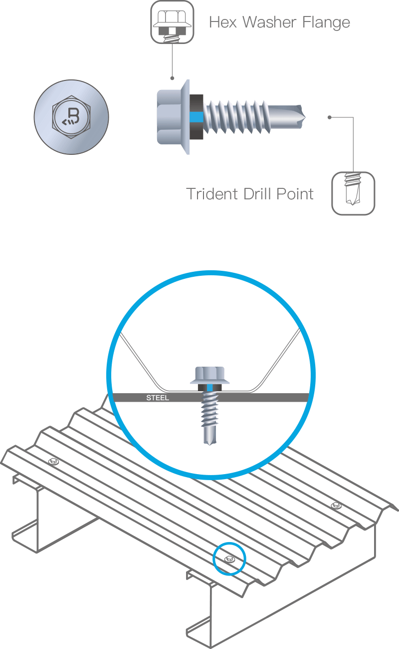 Diagram of BDN Skyblue Series L Valley Fixing Trident Drill point self drilling screws