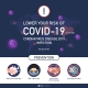 Lower your risk of COVID-19 coronavirus disease 2019 infection