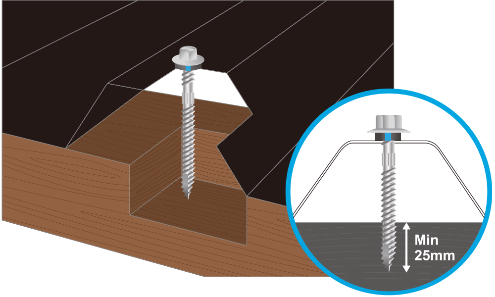 Application - Fixing roof sheeting to timber (type 17 timber screws)