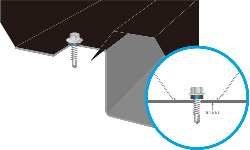 Self drilling screws for fixing cladding to metal