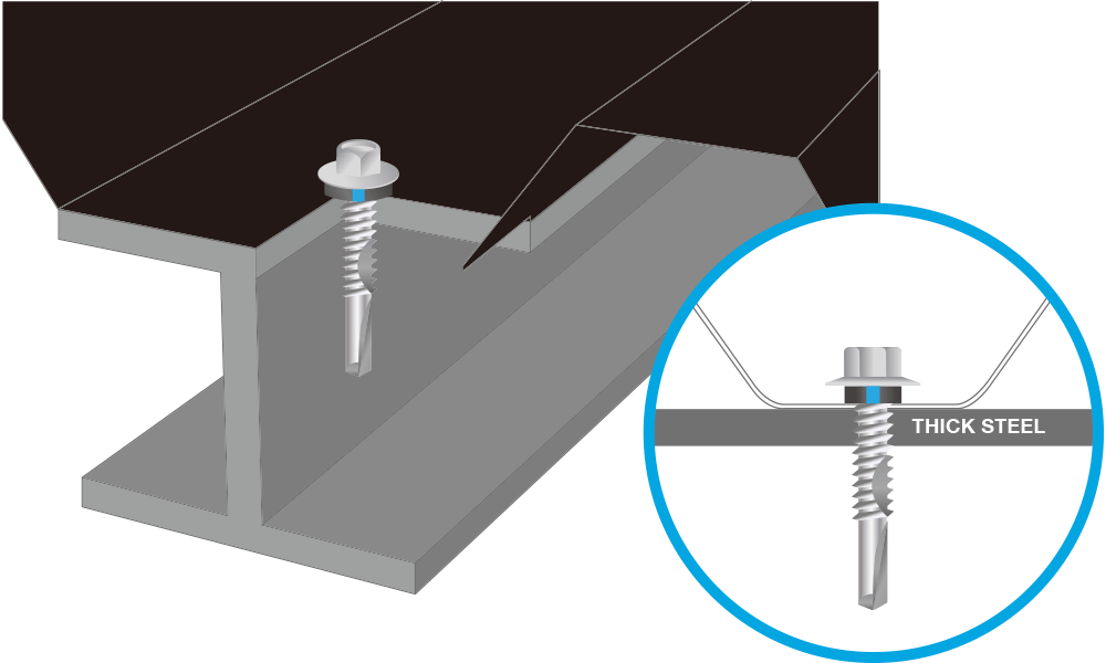 Self drilling screws for fixing to thick steel