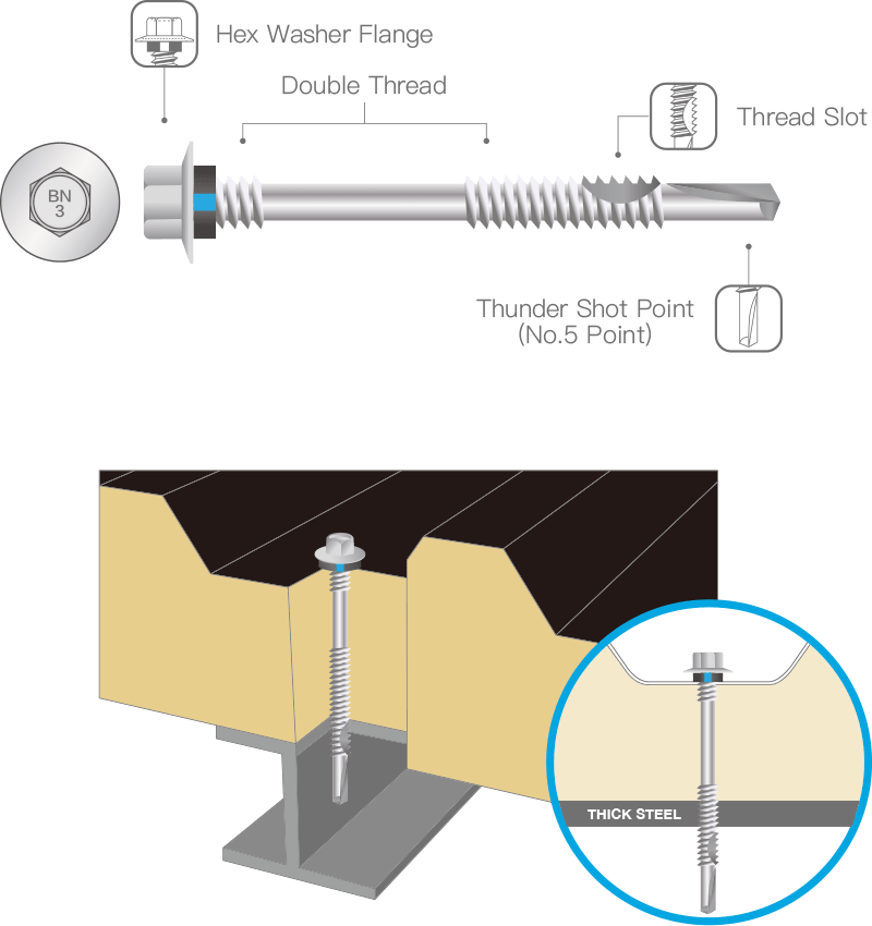 METAL-Tite - Fixing to thick steel (sandwich panel screw)