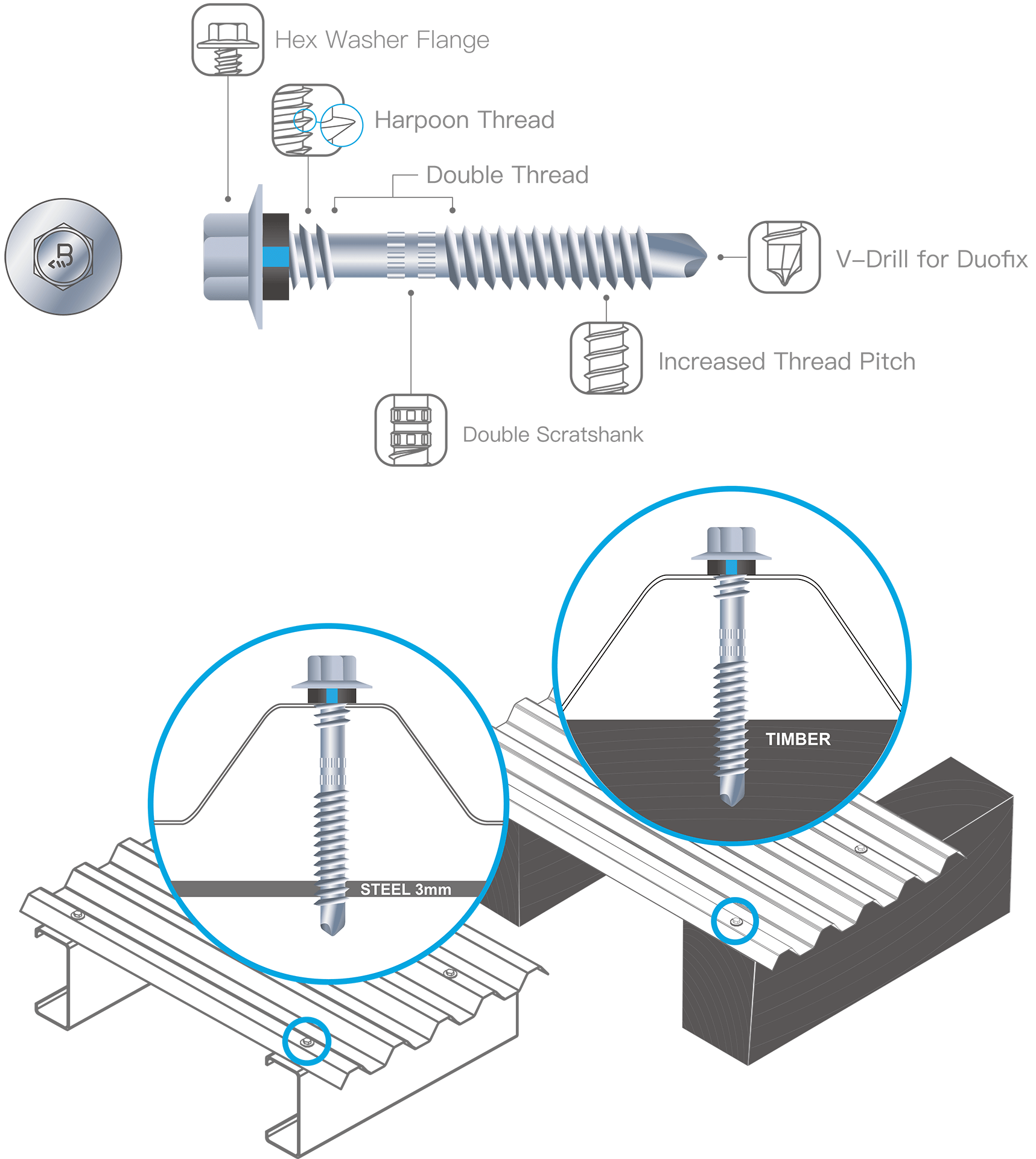 Self-Drilling Screws DUAL-Tite™ duofix 2-IN-1 roofing screws are suited for hard timber and up to 3mm light metal fixing_BDN FASTENERS-Made in Taiwan