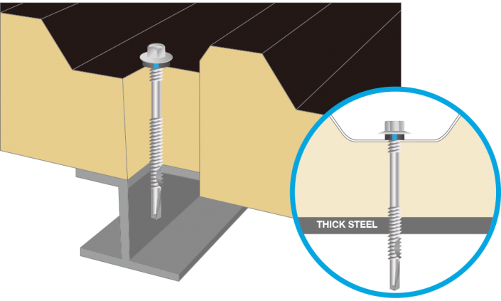 Application - Fixing to thick steel (sandwich panel screw) BDN Fasteners® Made in Taiwan