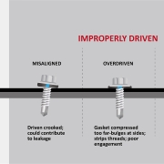Properly driven screw